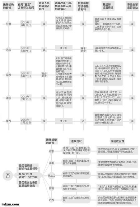 南方周末记者袁端端,南方周末实习生赵盼盼综合采访内容及公开资料整理。 (何籽/图)