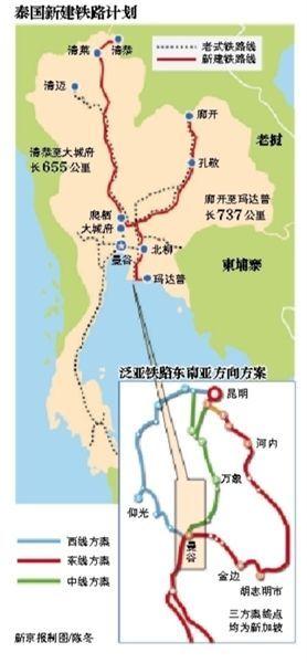 泛亚铁路东南亚方向方案