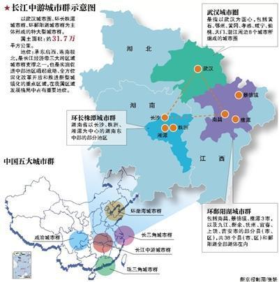 长江中游城市群规划:武汉长沙南昌成中心城市