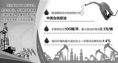 原油期货上市有了时间表 筹备工作紧锣密鼓