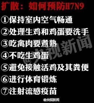 湖南新增1例H7N9流感病例今年共5人感染