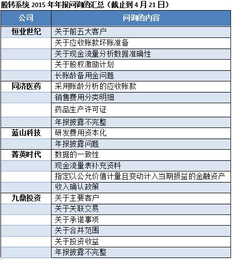 QQ截图20160421191627