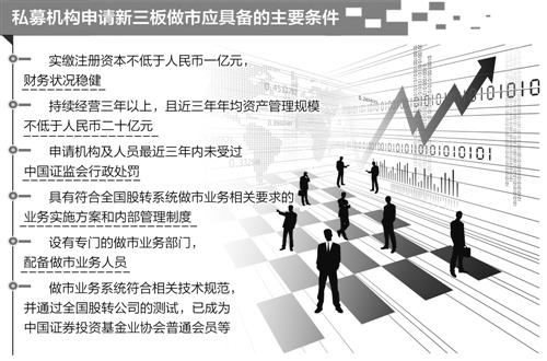 私募基金参与新三板做市在年内推出 为完善交易制度探路