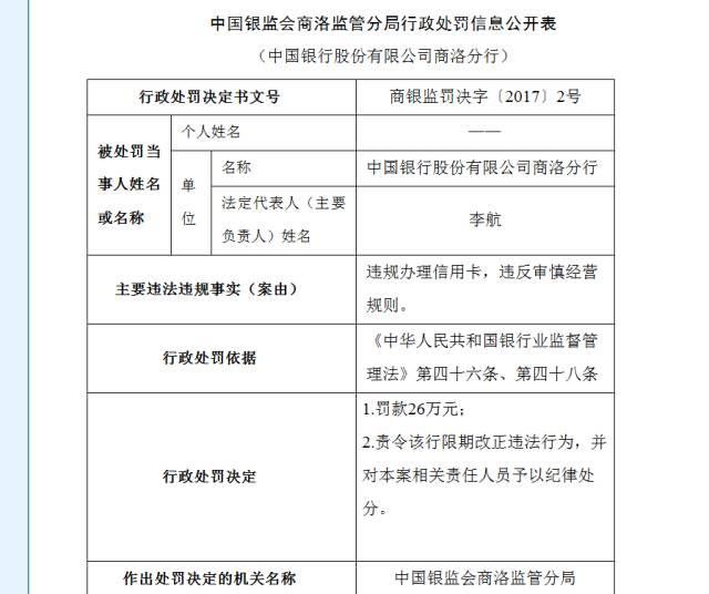 """中国银行""""偷""""办信用卡被罚数千大学生信息泄露"""