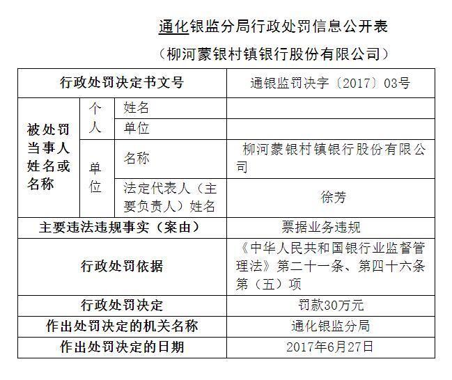 因票据业务违规柳河蒙银村镇银行被罚30万元