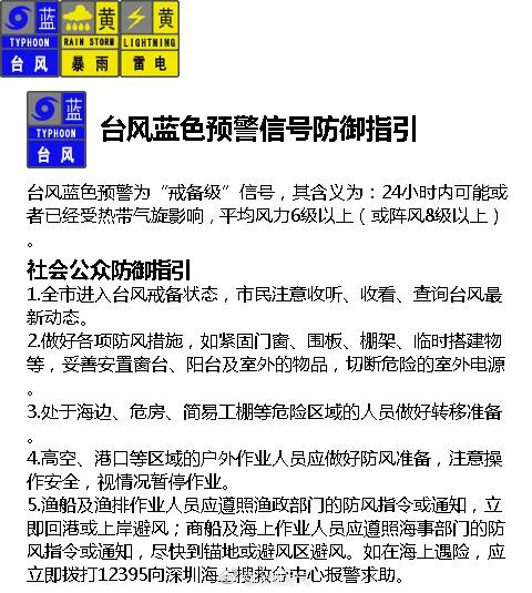 深圳台风黄色预警降级为蓝色