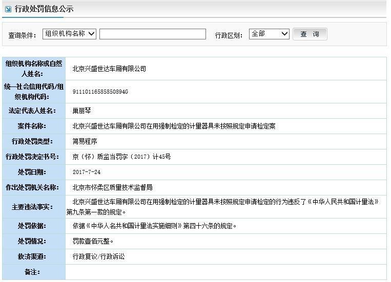 北京兴盛世达车厢公司违反计量法被处罚
