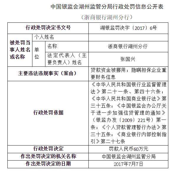 贷款资金被挪用、隐瞒担保信息浙商银行湖州分行遭重罚