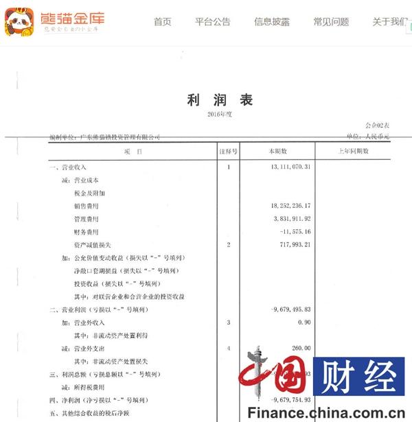 熊猫金库年亏近千万 主打活期产品或涉违规