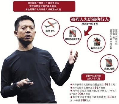 贾跃亭上老赖名单:涉欠款超4亿 乘坐飞机软卧将受限