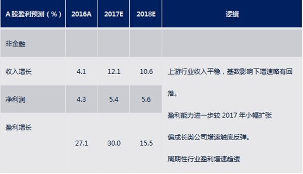 国寿装置保基金2018年年度微不清雅与父亲类资产配备