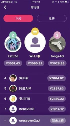 答題贏錢,有網友一週得了幾千元。