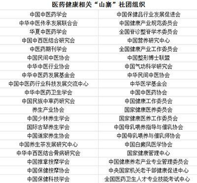 """40个""""山寨""""医药健康社团被曝光"""
