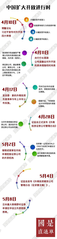 中国做了什么?这些举措仅1个月就令世界震惊