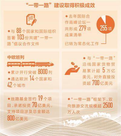中国与一带一路沿线国家货物贸易累计超5万亿美元