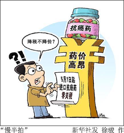 进口药免税后仍高于国外?专利制度不当背锅侠