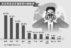 数据来源:中国保险资产管理业协会 刘敬元/制表 翟超/制图