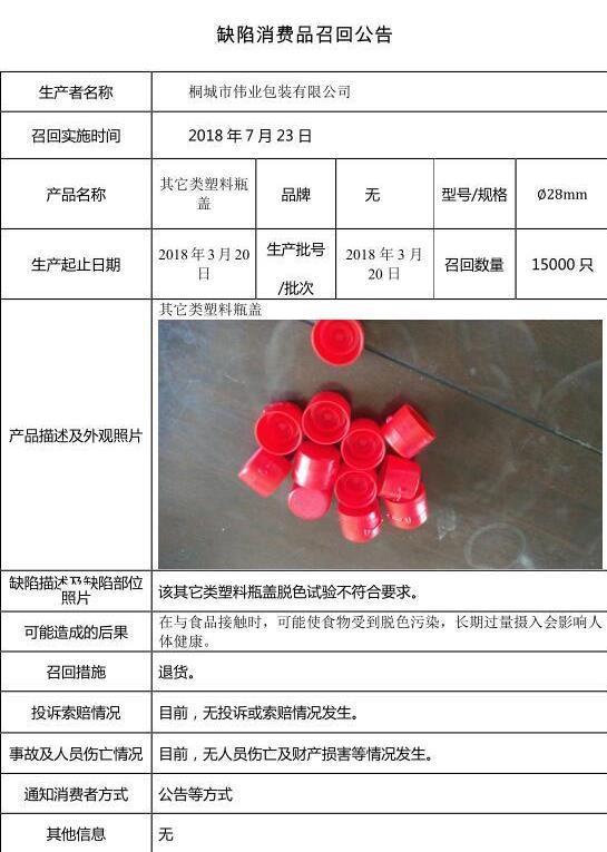 安徽桐城市伟业包装有限公司召回15000只其它类塑料瓶盖