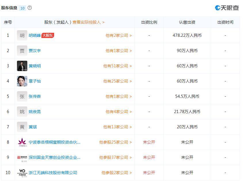 黄晓明卷入18亿股票操纵案 还曾组团操作长生