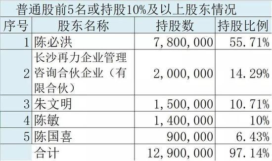 中联保险权益变动频繁原因成谜 五大风险问题待解决
