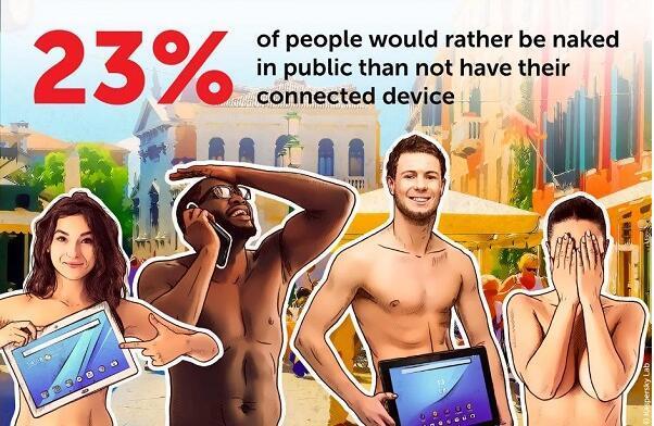 手机依赖症调查结果 五分之一人认为不带手机像是裸奔