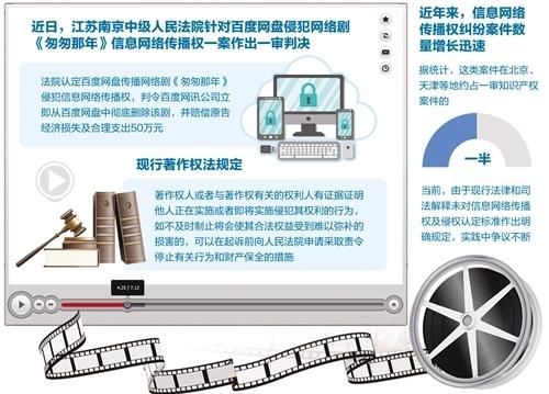 百度网盘首次被判从服务器删除资源文件依法保护信息网络传播权
