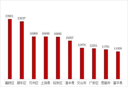 滴滴扶贫工作报告:565个国家扶贫工作重点县超70万司机在平台获得收入