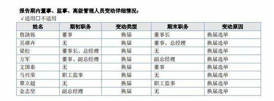 华凯保险关键期股东内斗:公章案难断利益输送显形