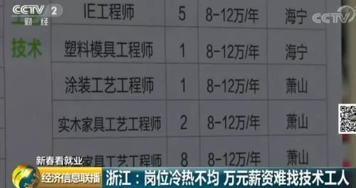 春节后迎招工潮这些行业月薪过万为啥还是难招人?