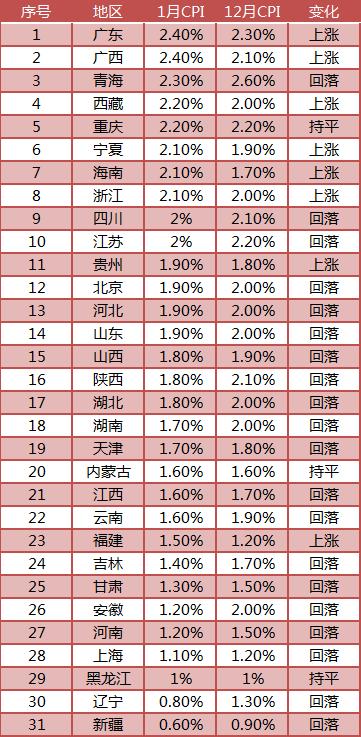 2019中国经济迎来开门红:春节消费市场破万亿 外贸超预期