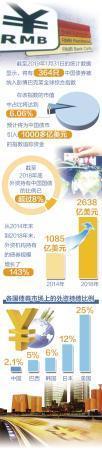 """中国债券有望被纳入更多全球指数金融市场开放越来越""""敞亮"""""""