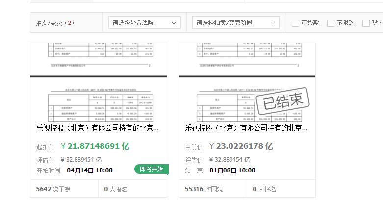 价格降低近8亿元贾跃亭旗下资产再拍卖仍无人问津