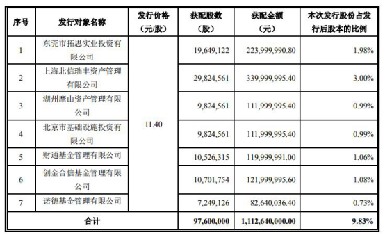 康尼机电34亿买标的年亏11亿 国泰君安两度忽悠股民