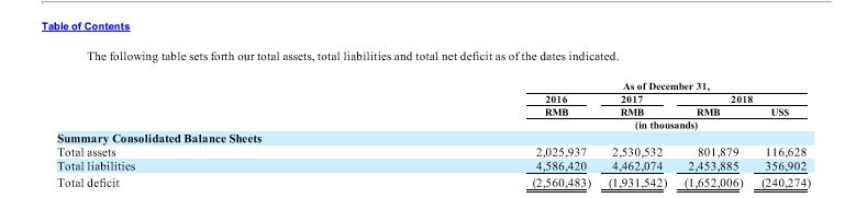 """美股上市公司嘉银金科连续三年高赤字 曾被法院认定""""变相提高借款利率"""""""