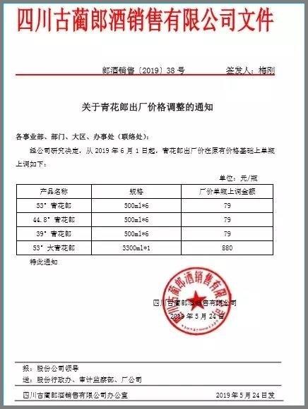 青花郎停止供货后上调出厂价500ml单瓶涨79元