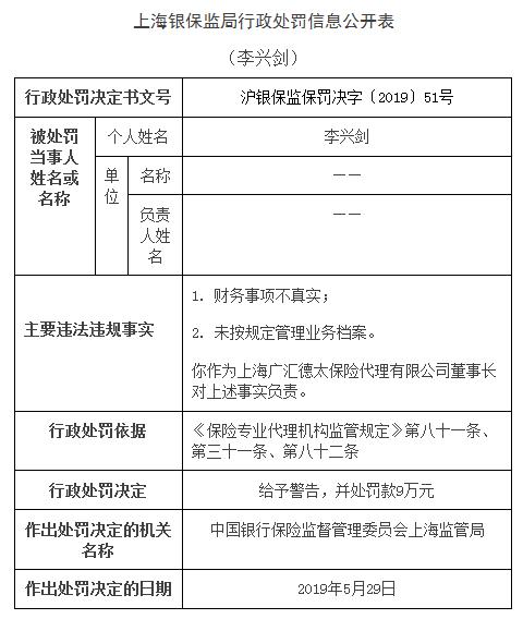 广汇汽车保险代理子公司违法领5罚单 财务事项不