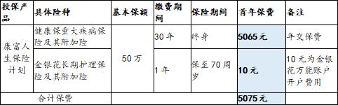 """网红产品实力升级多家银行开卖昆仑健康升级版""""网红""""重疾险"""