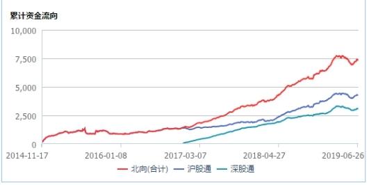 A股年中考:总市值增10万亿,人均赚6.63万元