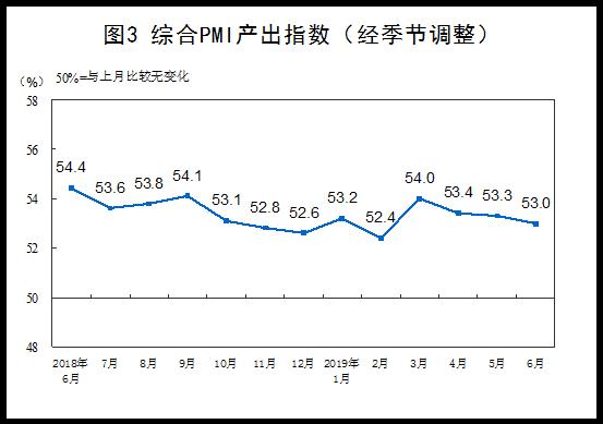 统计局公布6月中国制造业采购经理指数运行情况 PMI为49.4%