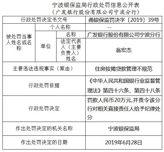 广发银行宁波违法遭罚20万 住房按揭贷款管理不