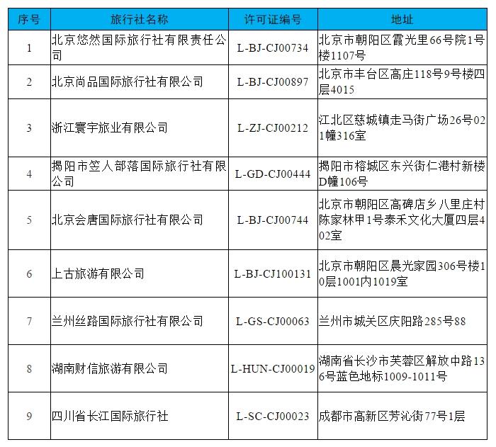 文旅部:根据《旅行社条例》取消9家旅行社的经营出境旅游业务