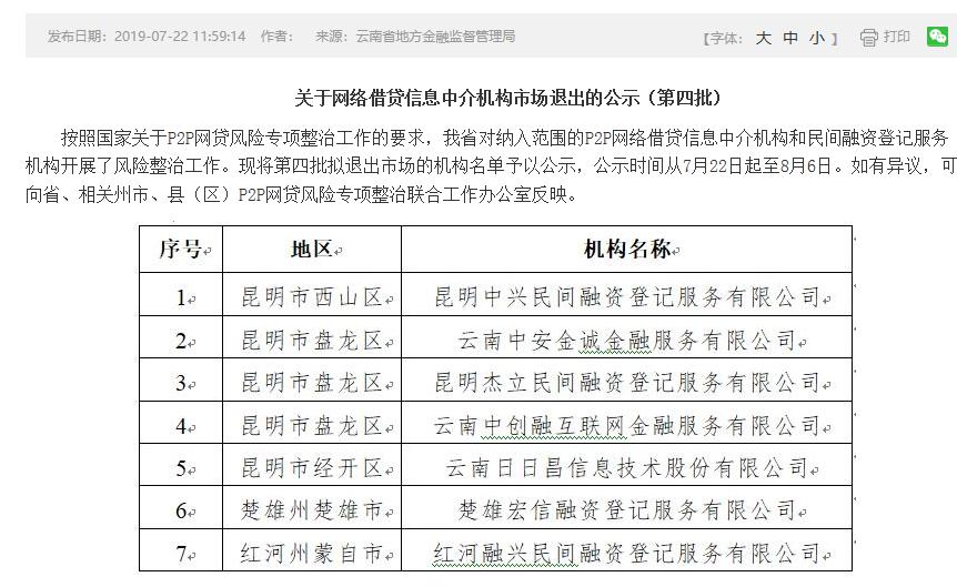 云南金融监管局发布第四批拟退出P2P名单 前四批共涉及67家网贷机构