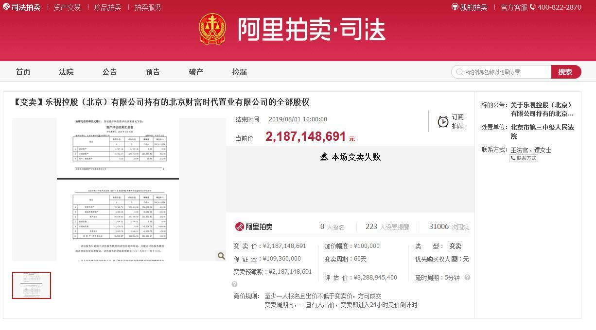 """贾跃亭的""""世茂工三""""又双叕流拍了!降价1亿元仍无人报名"""