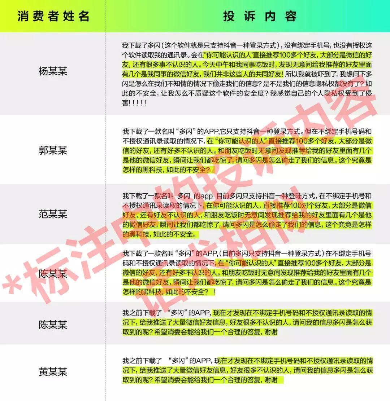 """多閃回應竊取用戶通訊錄:疑""""某深圳互聯網公司""""虛假投訴"""