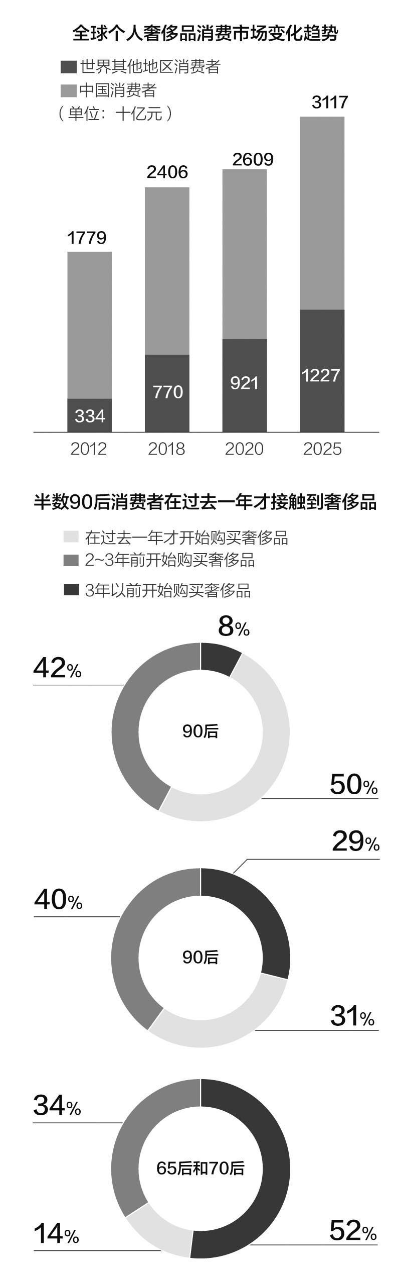 中国奢侈品电商走到十字路口 转型是歧路 还是尚存机会?