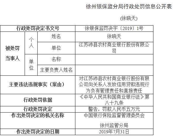 沛县农商行发放贷款存在2宗违法虚增存贷款 前董事长董谋等遭沛县门户