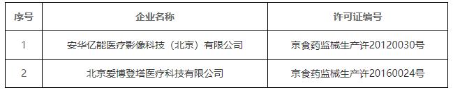 拟注销《医疗器械生产许可证》名单