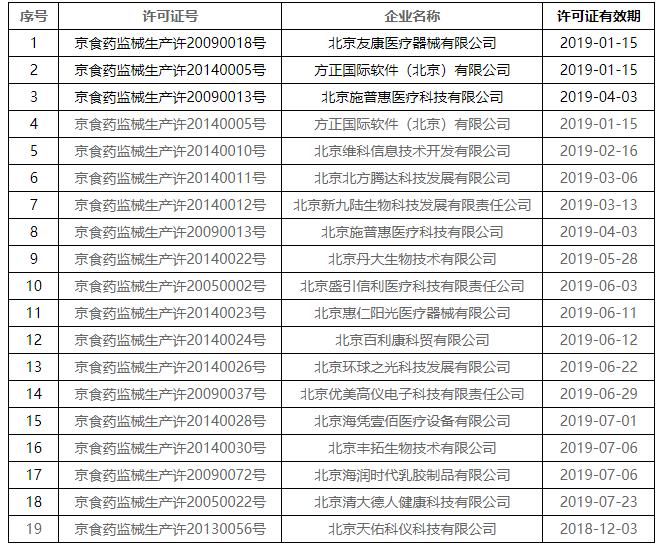 未依法提出延续申请企业名单