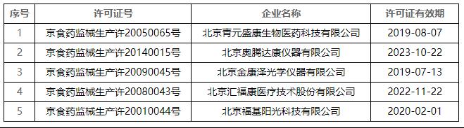 主动提出注销申请企业名单