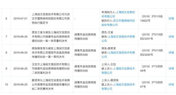 千亿阅文集团坠落:背靠腾讯却两年暴跌700亿 曾涉吴秀波事件